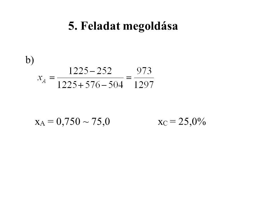 5. Feladat megoldása b) x A = 0,750 ~ 75,0 x C = 25,0%