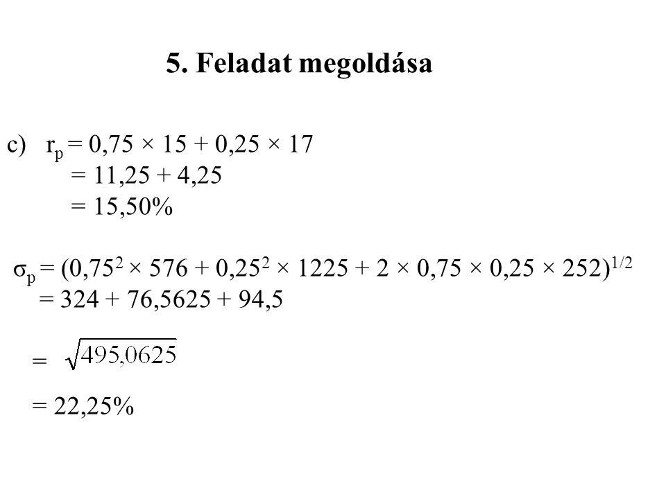 5. Feladat megoldása c) r p = 0,75 × 15 + 0,25 × 17 = 11,25 + 4,25 = 15,50% σ p = (0,75 2 × 576 + 0,25 2 × 1225 + 2 × 0,75 × 0,25 × 252) 1/2 = 324 + 7