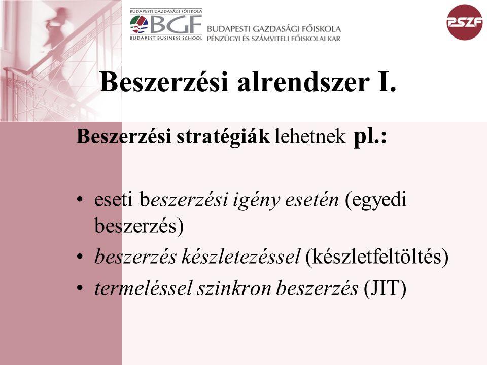 Beszerzési alrendszer I. Beszerzési stratégiák lehetnek pl.: eseti beszerzési igény esetén (egyedi beszerzés) beszerzés készletezéssel (készletfeltölt