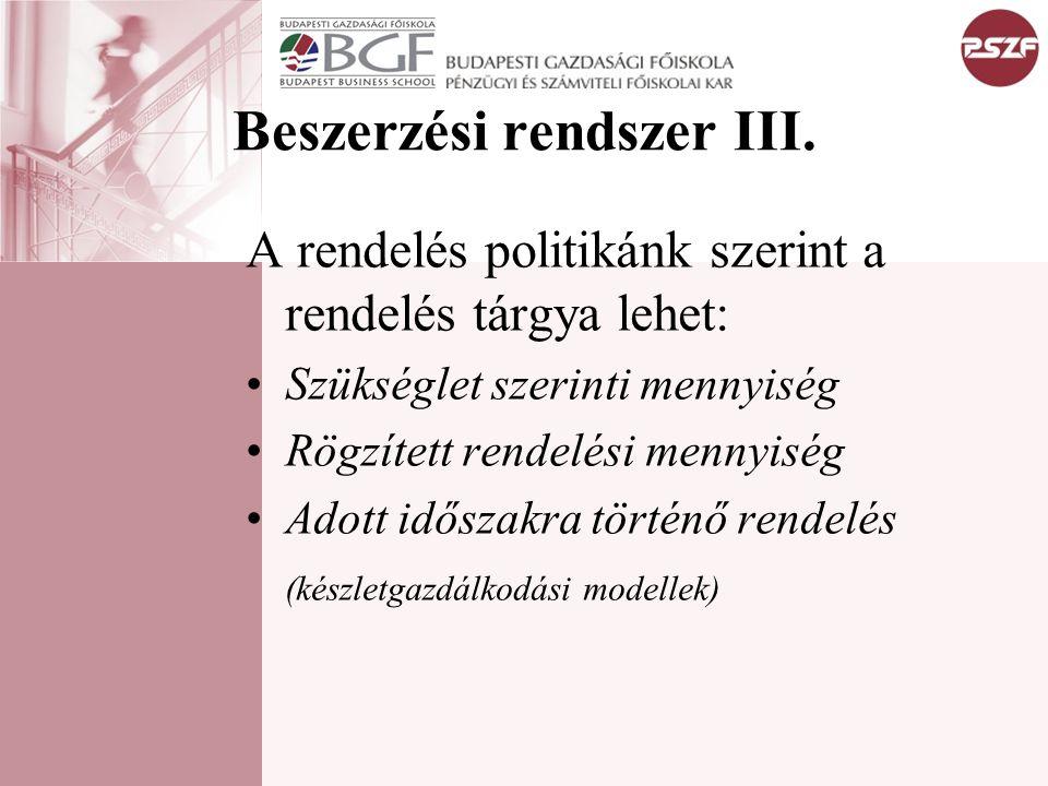 Beszerzési rendszer III. A rendelés politikánk szerint a rendelés tárgya lehet: Szükséglet szerinti mennyiség Rögzített rendelési mennyiség Adott idős