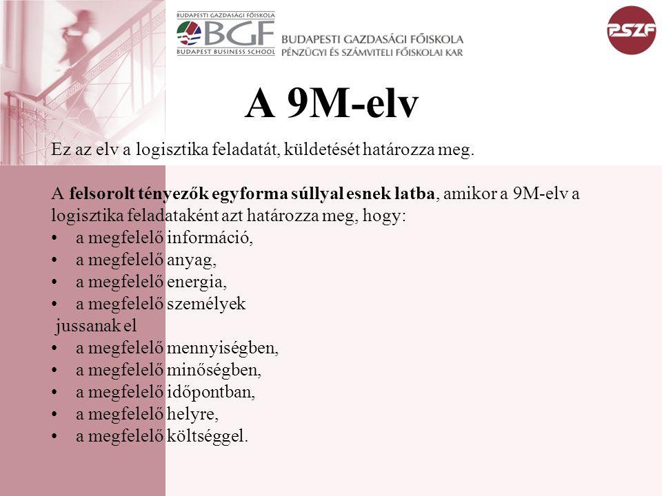 A 9M-elv Ez az elv a logisztika feladatát, küldetését határozza meg. A felsorolt tényezők egyforma súllyal esnek latba, amikor a 9M-elv a logisztika f