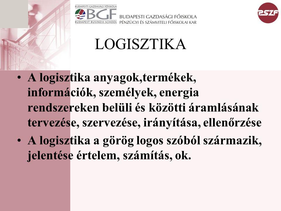 LOGISZTIKA A logisztika anyagok,termékek, információk, személyek, energia rendszereken belüli és közötti áramlásának tervezése, szervezése, irányítása