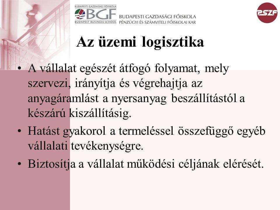 A logisztika célja: az ellátási feladatok végrehajtásának megszervezése úgy, hogy a teljes beszerzési, termelési és értékesítési folyamatot egy rendszerbe integrálja és a részrendszerek optimalizálása helyett a teljes rendszer (anyagáramlás, információáramlás, értékáramlás) optimumára törekszik.