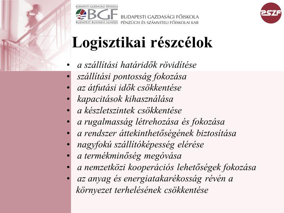 Logisztikai részcélok a szállítási határidők rövidítése szállítási pontosság fokozása az átfutási idők csökkentése kapacitások kihasználása a készlets