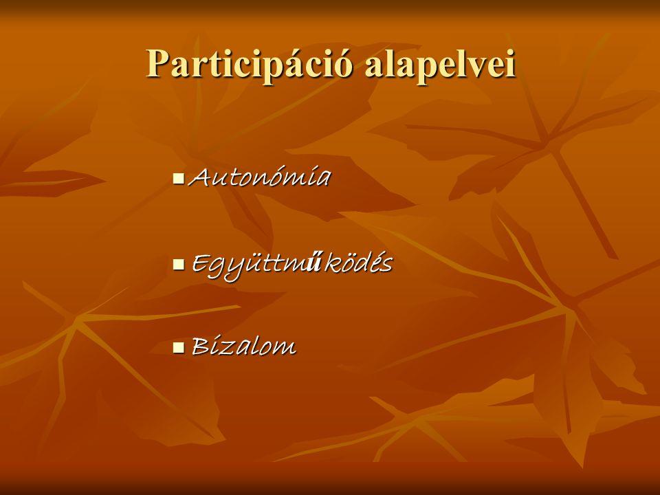 Participáció alapelvei Autonómia Autonómia Együttm ű ködés Együttm ű ködés Bizalom Bizalom