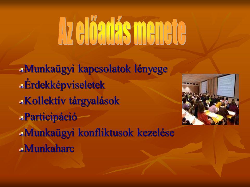 Munkaügyi kapcsolatok lényege Érdekképviseletek Kollektív tárgyalások Participáció Munkaügyi konfliktusok kezelése Munkaharc