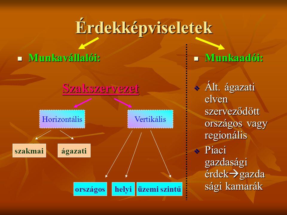 Kollektív tárgyalások Tárgyalások alapelvei: Tárgyalások alapelvei:  Szereplőknek kell megoldani a konfliktust  Békés úton, tárgyalásokkal  Cél:felek közötti megállapodás, szerződés kötése  Megállapodás joga feltételhez kötött