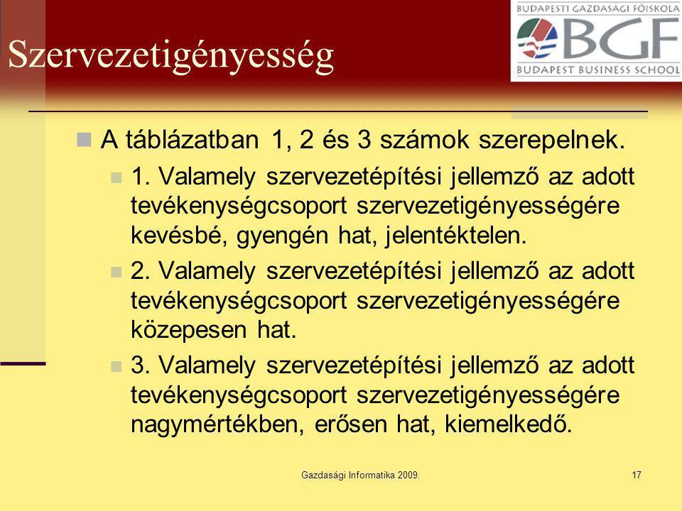 Gazdasági Informatika 2009.17 Szervezetigényesség A táblázatban 1, 2 és 3 számok szerepelnek. 1. Valamely szervezetépítési jellemző az adott tevékenys
