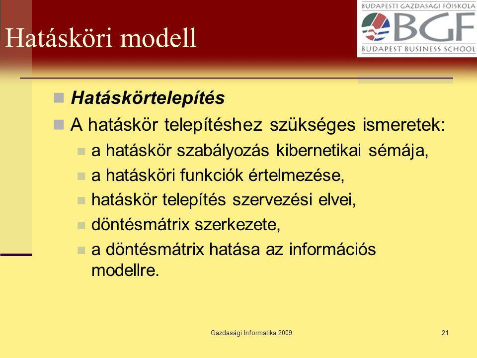 Gazdasági Informatika 2009.21 Hatásköri modell Hatáskörtelepítés A hatáskör telepítéshez szükséges ismeretek: a hatáskör szabályozás kibernetikai sémá