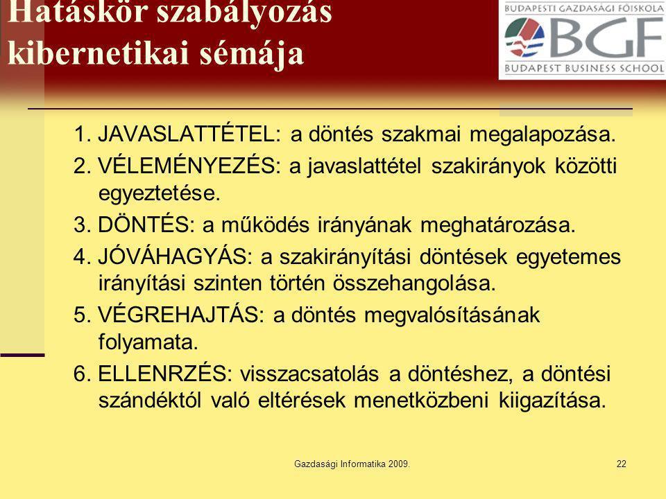 Gazdasági Informatika 2009.22 Hatáskör szabályozás kibernetikai sémája 1. JAVASLATTÉTEL: a döntés szakmai megalapozása. 2. VÉLEMÉNYEZÉS: a javaslattét
