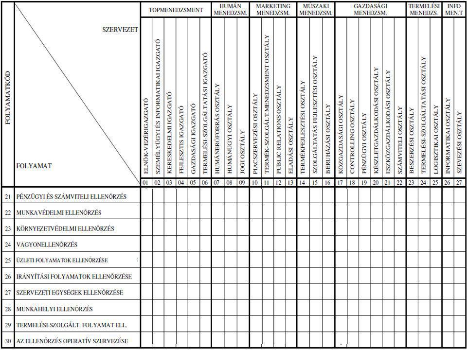Gazdasági Informatika 2009.31