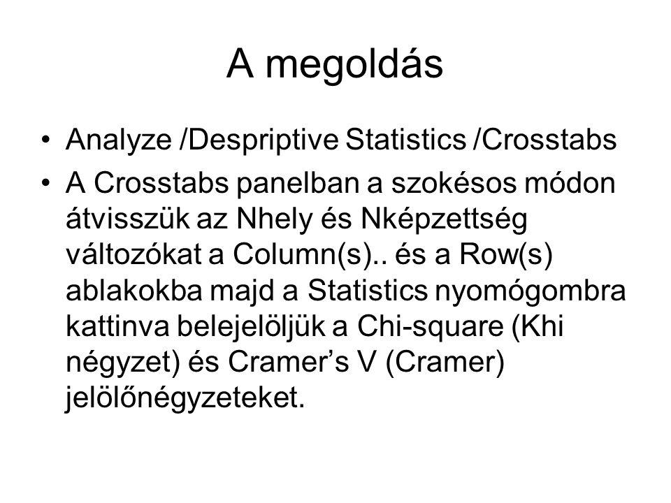 A megoldás Analyze /Despriptive Statistics /Crosstabs A Crosstabs panelban a szokésos módon átvisszük az Nhely és Nképzettség változókat a Column(s)..