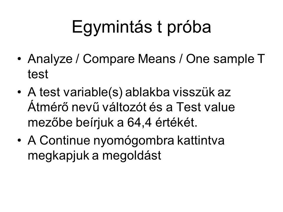 Egymintás t próba Analyze / Compare Means / One sample T test A test variable(s) ablakba visszük az Átmérő nevű változót és a Test value mezőbe beírjuk a 64,4 értékét.