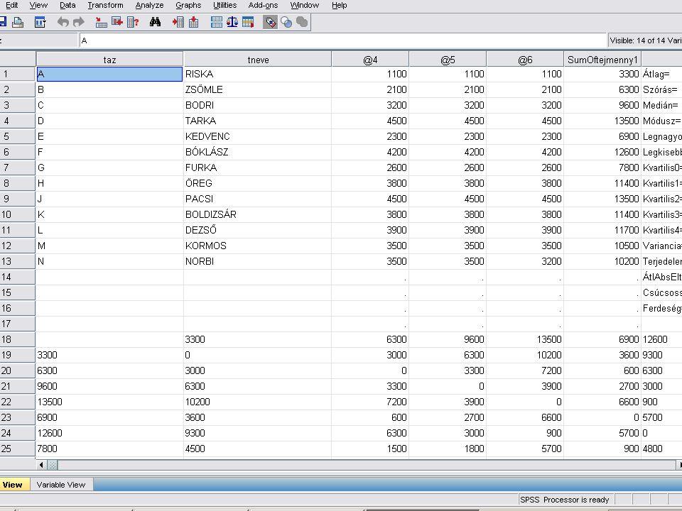 Egymintás t próba A beolvasás az EXCELből szokásosan történik Data / Split File majd a Group Based on feliratú ablakba bevisszük a Gép száma változót a nyíllal, majd az OK nyomógombra kattintva kilépünk a Split Fileból