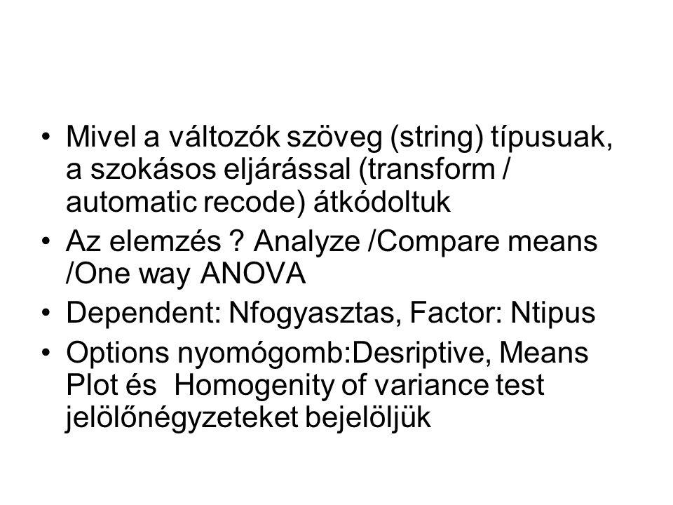Mivel a változók szöveg (string) típusuak, a szokásos eljárással (transform / automatic recode) átkódoltuk Az elemzés .