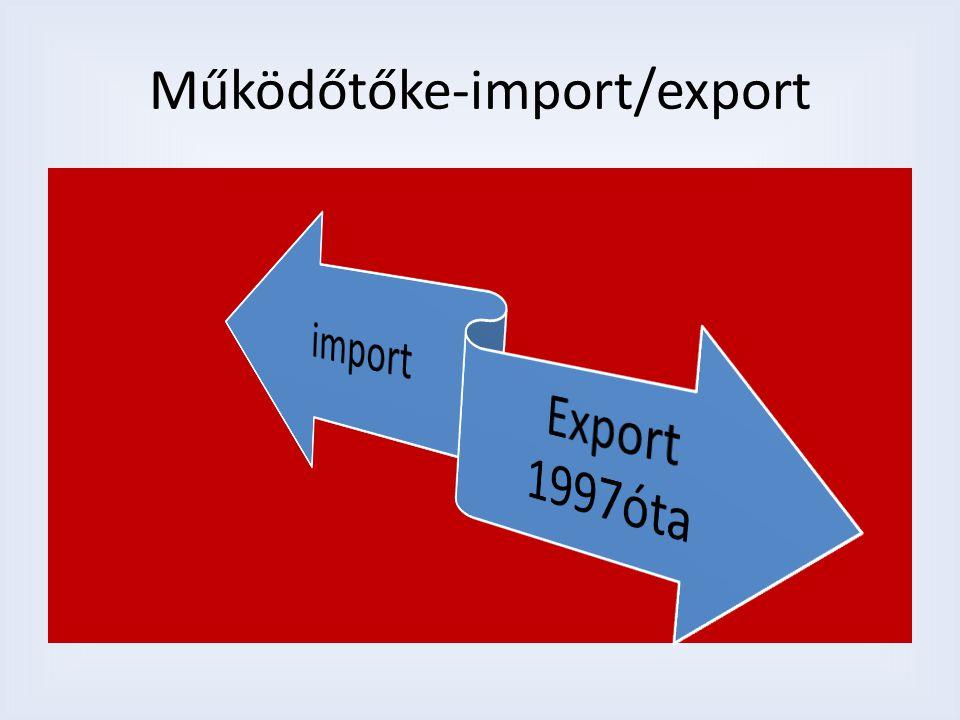 Működőtőke-import/export
