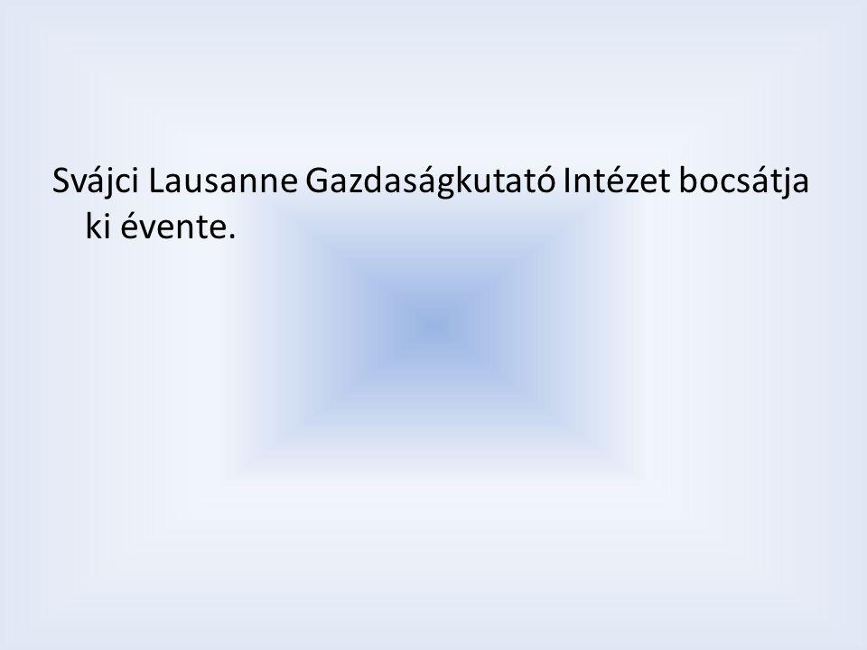 Svájci Lausanne Gazdaságkutató Intézet bocsátja ki évente.