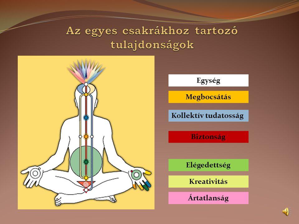 Az Önmegvalósulás (vagy spirituális önfelismerés) akkor történik meg, amikor a Kundalini felébred, és a középső csatornán végighaladva érinti a 6 csakrát.