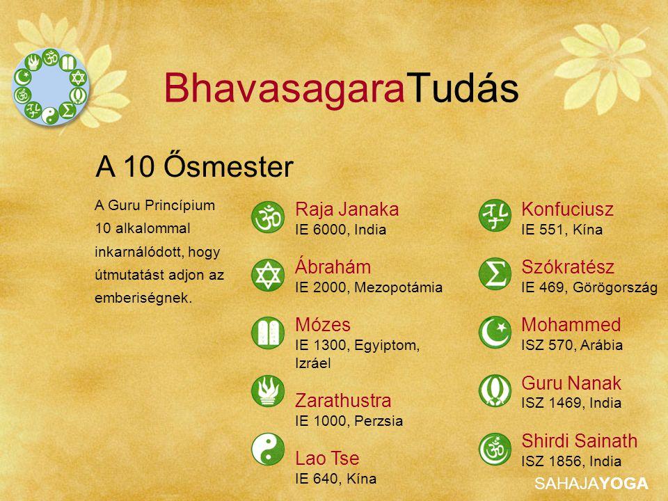 SAHAJAYOGA BhavasagaraTudás A Guru Princípium 10 alkalommal inkarnálódott, hogy útmutatást adjon az emberiségnek. Raja Janaka IE 6000, India Ábrahám I
