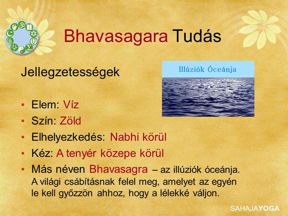 SAHAJAYOGA Jellegzetességek Elem: Víz Szín: Zöld Elhelyezkedés: Nabhi körül Kéz: A tenyér közepe körül Más néven Bhavasagra – az illúziók óceánja. A v