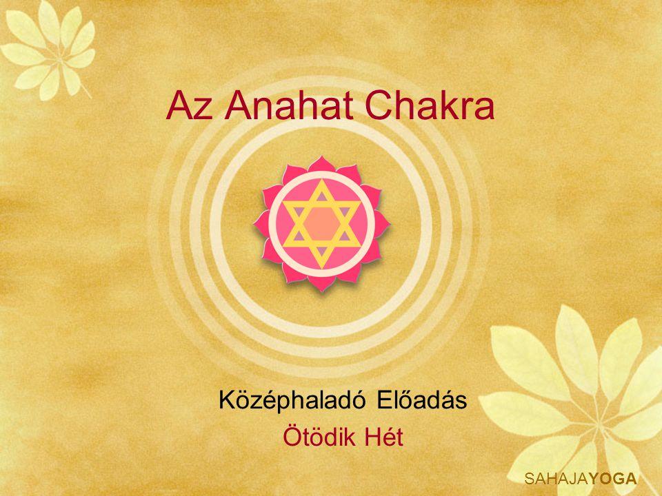 SAHAJAYOGA Anahat Tisztítása Középső szív chakra Mantra: Shri Jagadamba vagy Shri Durga Mata Kijelentés: Shri Mataji, kérlek tégy engem félelem nélkülivé vagy Shri Mataji, töltsd be a szivem szeretettel Adjunk vibrációkat a chakrának Levegő belélegzése orron keresztül, benntartása, majd kifújása a szájon (3-szor megismételni) Jobb kéz a középső sziven, 12-szer elmondani Shri Jagadamba nevét Gyertyás kezelés a bal szív tájékán Három gyertyás kezelés, ha a bal Swadistan-ban is érezhető akadályt Pujat tartani, elmondani a Devi 108 nevét, felolvasni a Devi Mahatmayam-ot Imádkozni: Anyám, te vagy az univerzum legerősebb Anyja, szeretsz és védelmezel engem, abszolút semmi baj nem történhet velem.