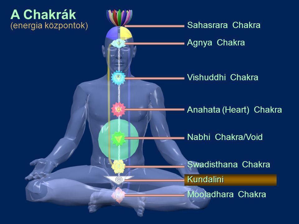Kundalini Mindent átható energia - Ruh, Szentlélek, Tao, Paramchaitanya Tiszta vágy ereje, spirituális és anyai Nyugvó állapotban a keresztcsontban A felébresztés – az összes vallás és spirituális tanítás fő célja Önmegvalósulás