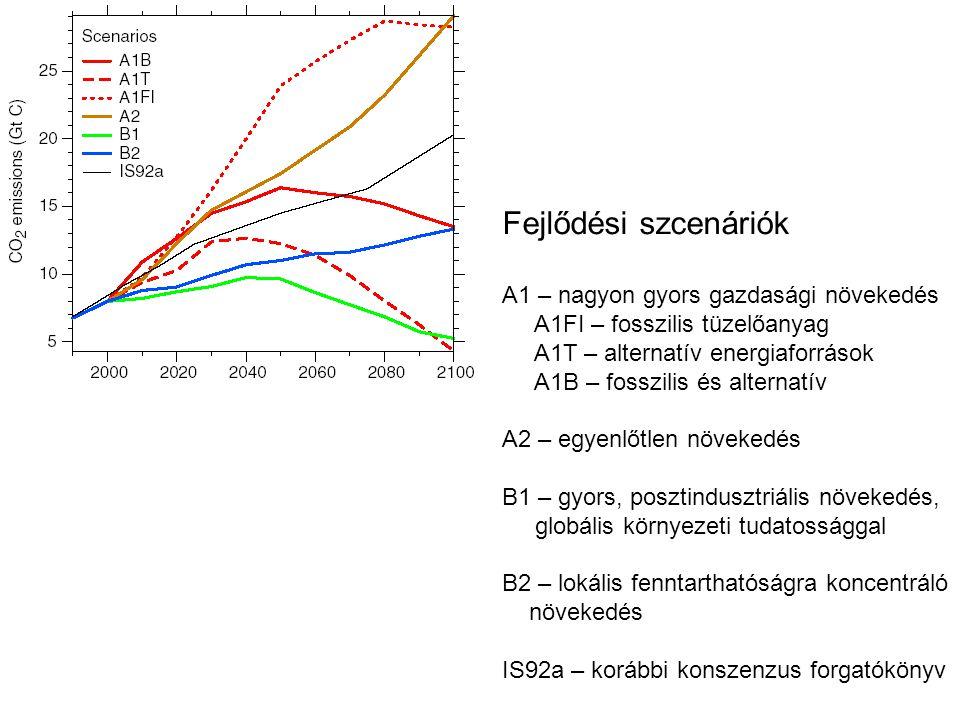Fejlődési szcenáriók A1 – nagyon gyors gazdasági növekedés A1FI – fosszilis tüzelőanyag A1T – alternatív energiaforrások A1B – fosszilis és alternatív