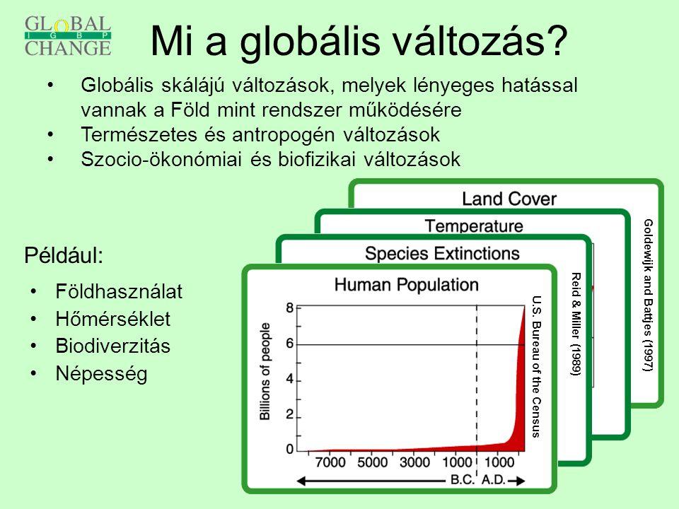 Goldewijk and Battjes (1997) Mi a globális változás? Földhasználat Hőmérséklet Biodiverzitás Népesség Globális skálájú változások, melyek lényeges hat