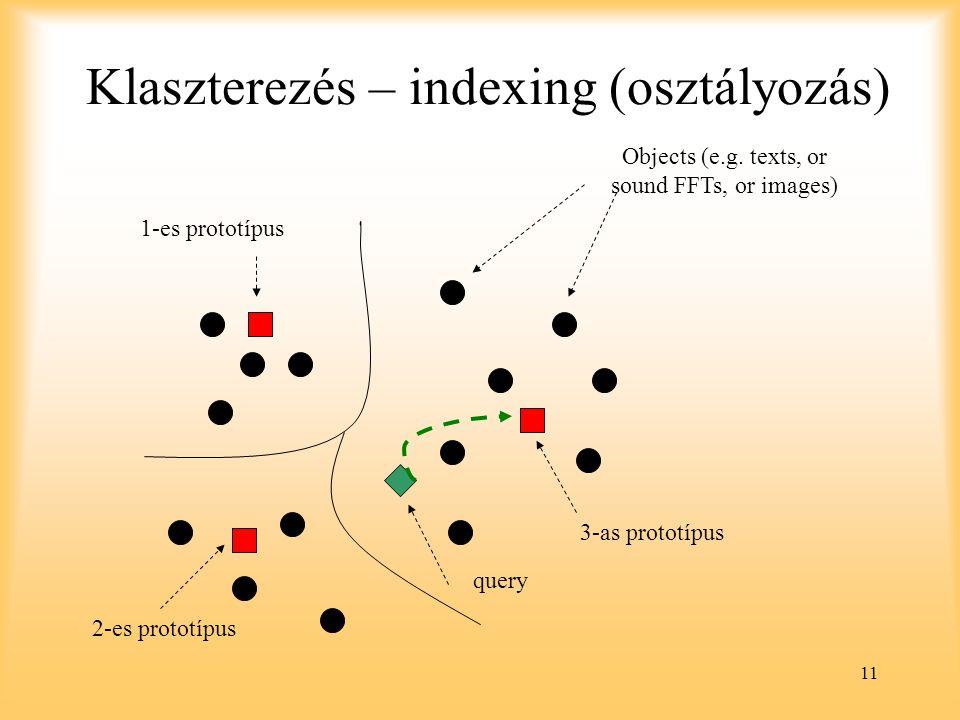 11 Klaszterezés – indexing (osztályozás) Objects (e.g. texts, or sound FFTs, or images) 1-es prototípus 2-es prototípus 3-as prototípus query