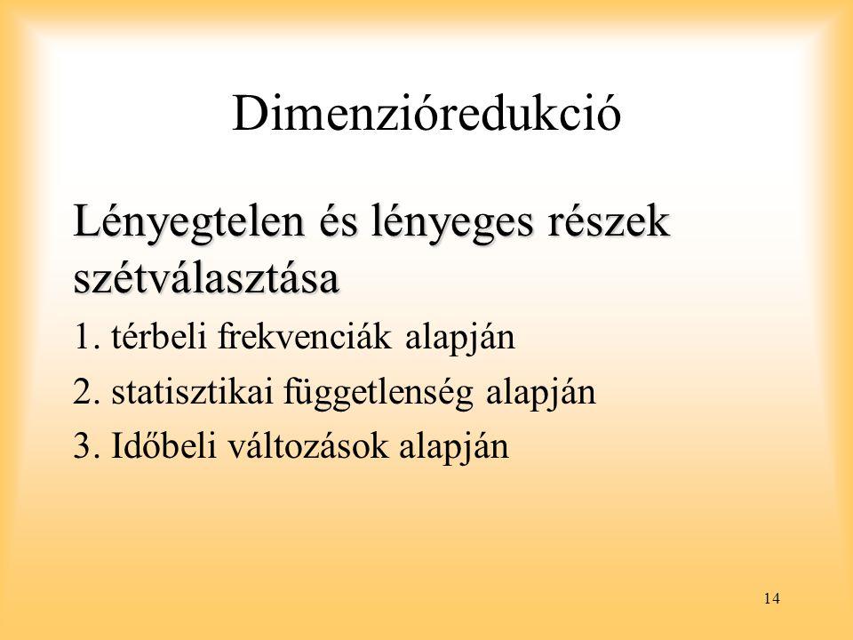 14 Dimenzióredukció Lényegtelen és lényeges részek szétválasztása 1. térbeli frekvenciák alapján 2. statisztikai függetlenség alapján 3. Időbeli válto
