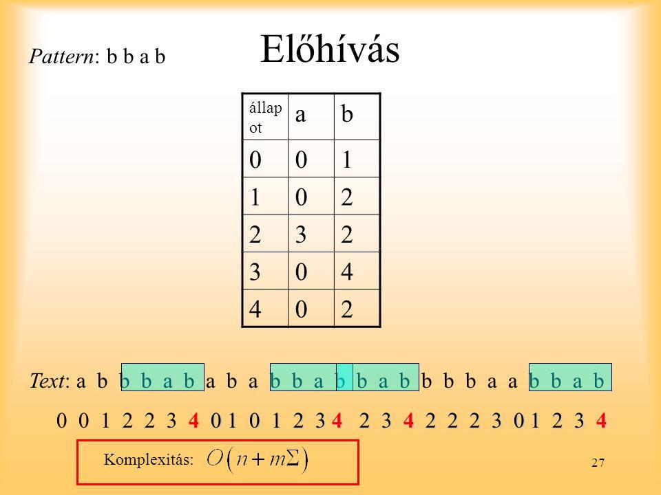 27 Előhívás Text: a b b b a b a b a b b a b b a b b b b a a b b a b 0 1 0 1 2 3 4 2 3 4 2 2 2 3 0 1 2 3 4 0 0 1 2 2 3 4 0 1 0 1 2 3 4 2 3 4 2 2 2 3 0