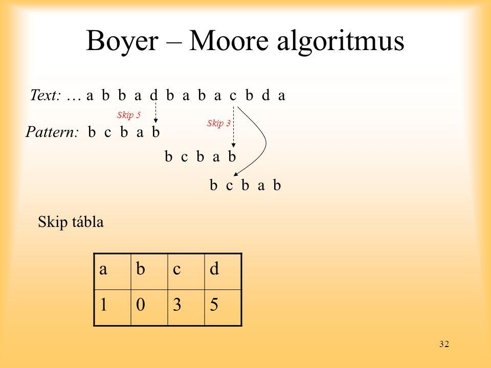 32 Boyer – Moore algoritmus Text: … a b b a d b a b a c b d a Pattern: b c b a b b c b a b Skip tábla abcd 1035 Skip 5 Skip 3