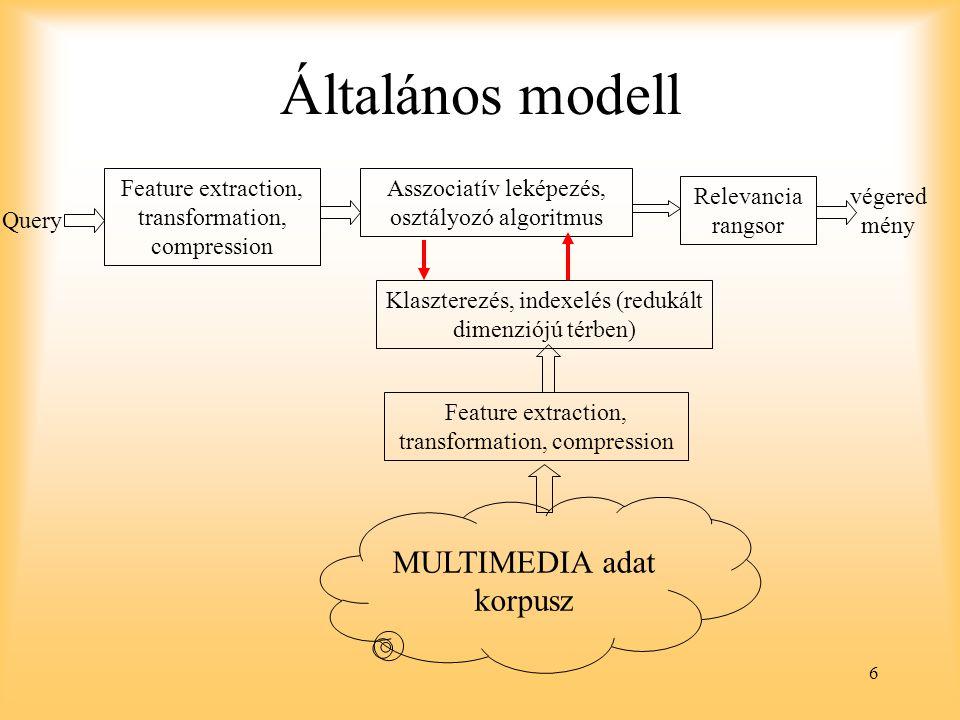 6 Általános modell Query MULTIMEDIA adat korpusz Klaszterezés, indexelés (redukált dimenziójú térben) Feature extraction, transformation, compression