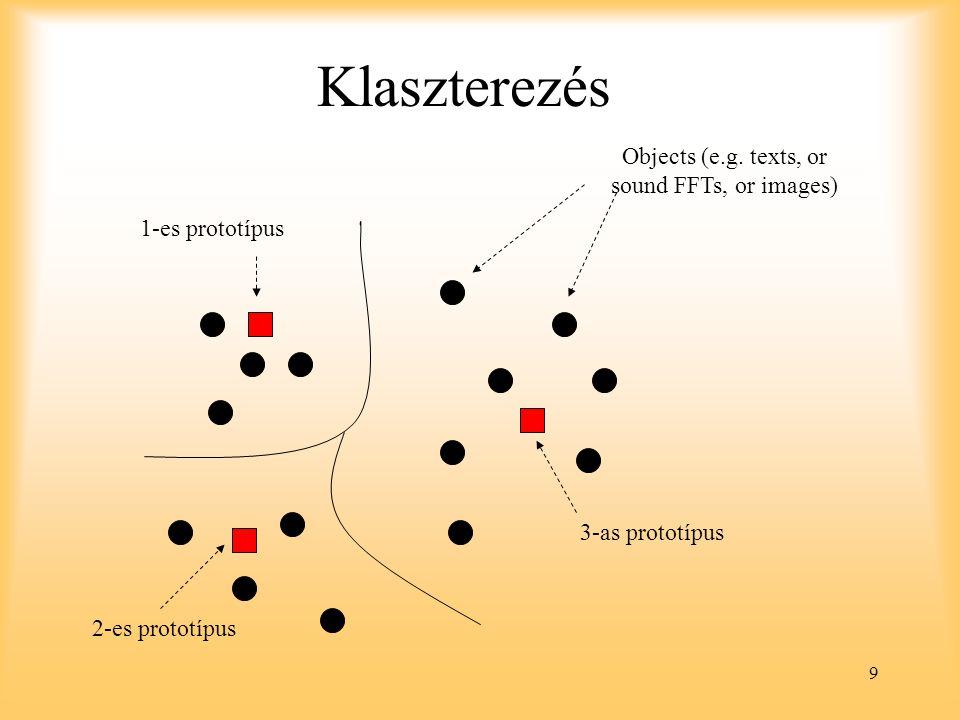 9 Klaszterezés Objects (e.g. texts, or sound FFTs, or images) 1-es prototípus 2-es prototípus 3-as prototípus