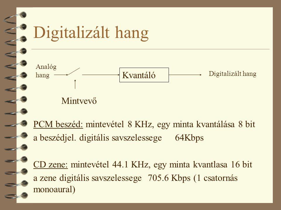 Digitalizált hang PCM beszéd: mintevétel 8 KHz, egy minta kvantálása 8 bit a beszédjel. digitális savszelessege 64Kbps CD zene: mintevétel 44.1 KHz, e