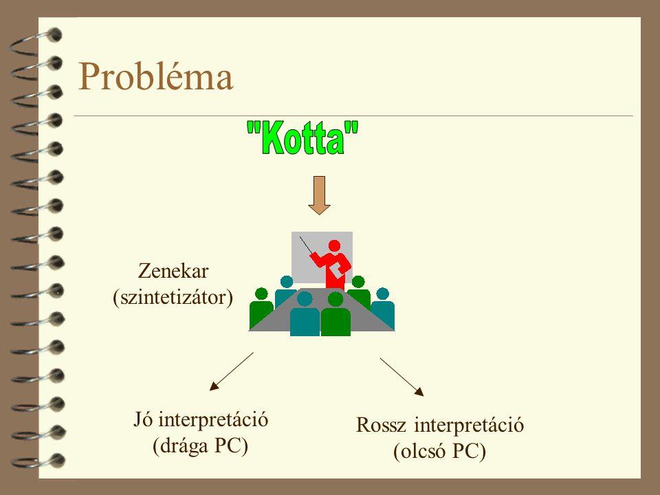 Probléma Zenekar (szintetizátor) Jó interpretáció (drága PC) Rossz interpretáció (olcsó PC)