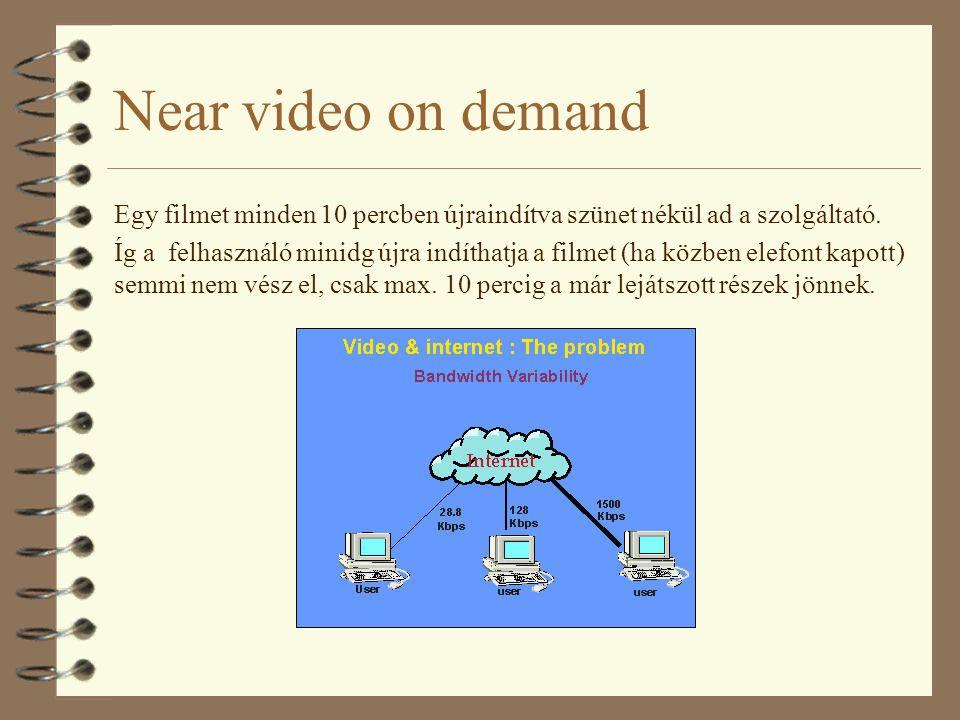 Near video on demand Egy filmet minden 10 percben újraindítva szünet nékül ad a szolgáltató. Íg a felhasználó minidg újra indíthatja a filmet (ha közb