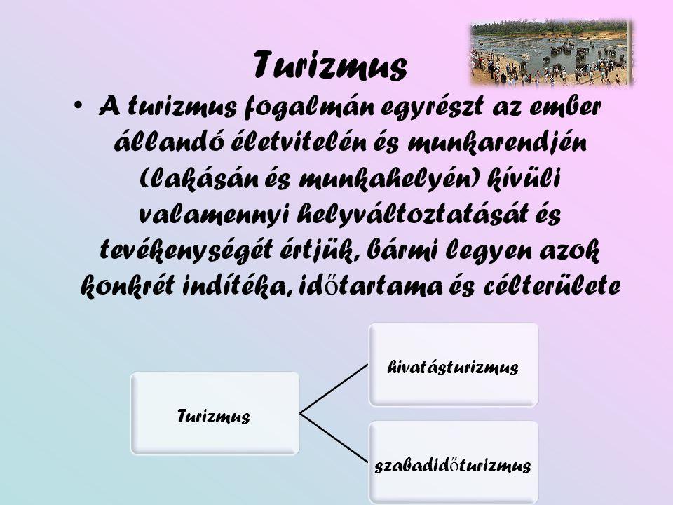 Turizmus A turizmus fogalmán egyrészt az ember állandó életvitelén és munkarendjén (lakásán és munkahelyén) kívüli valamennyi helyváltoztatását és tevékenységét értjük, bármi legyen azok konkrét indítéka, id ő tartama és célterülete hivatásturizmus szabadid ő turizmus