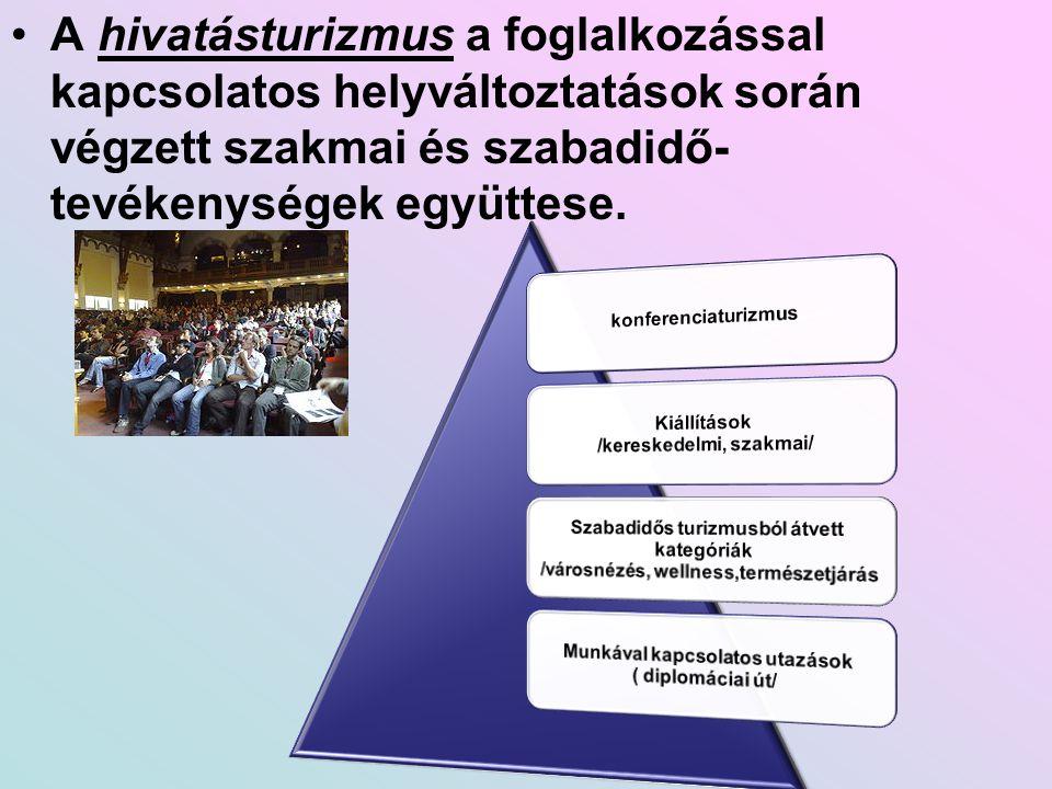 A hivatásturizmus a foglalkozással kapcsolatos helyváltoztatások során végzett szakmai és szabadidő- tevékenységek együttese.