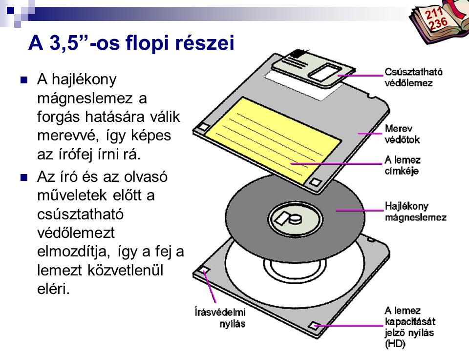 """Bóta Laca A 3,5""""-os flopi részei A hajlékony mágneslemez a forgás hatására válik merevvé, így képes az írófej írni rá. Az író és az olvasó műveletek e"""