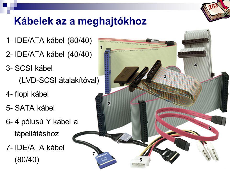 Bóta Laca Kábelek az a meghajtókhoz 1- IDE/ATA kábel (80/40) 2- IDE/ATA kábel (40/40) 3- SCSI kábel (LVD-SCSI átalakítóval) 4- flopi kábel 5- SATA káb