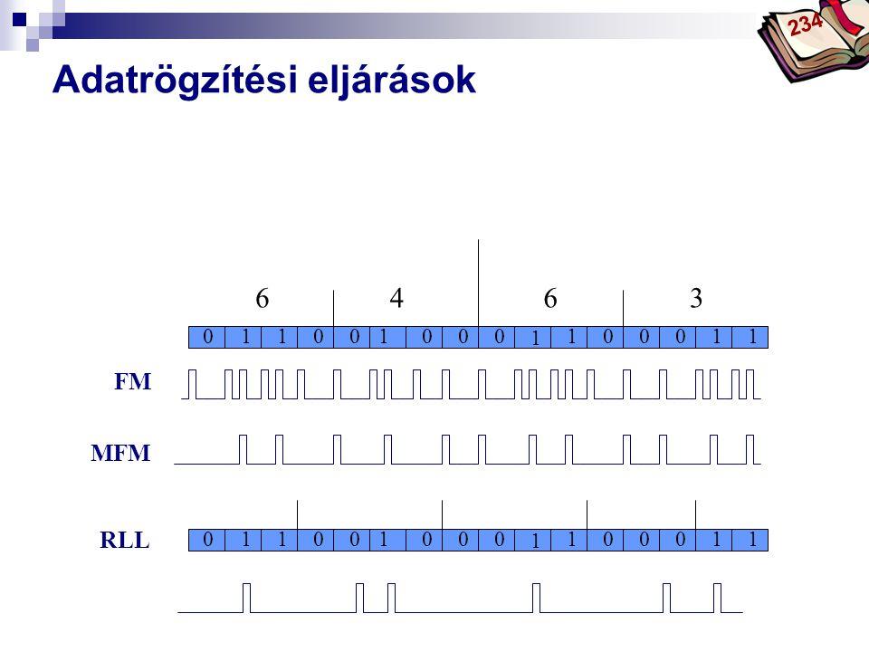Bóta Laca Adatrögzítési eljárások FM 0111001100001 1 00 6463 MFM 0111001100001 1 00 RLL 234