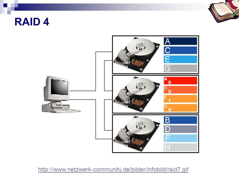 Bóta Laca RAID 4 http://www.netzwerk-community.de/bilder/infobild/raid7.gif