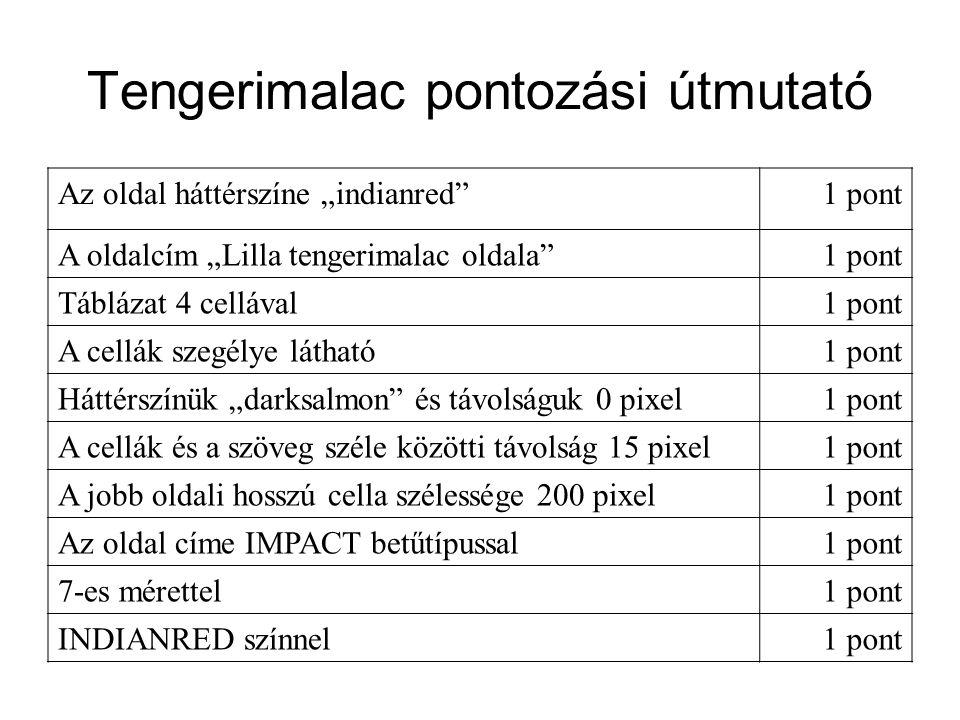 """Tengerimalac pontozási útmutató Az oldal háttérszíne """"indianred""""1 pont A oldalcím """"Lilla tengerimalac oldala""""1 pont Táblázat 4 cellával1 pont A cellák"""