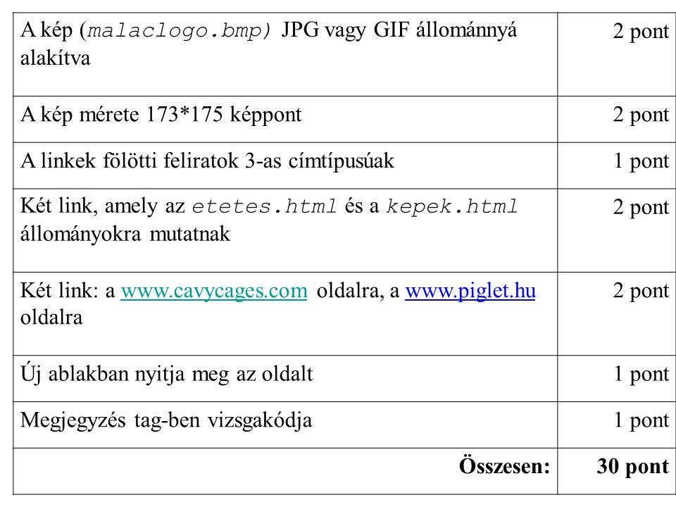 A kép ( malaclogo.bmp) JPG vagy GIF állománnyá alakítva 2 pont A kép mérete 173*175 képpont2 pont A linkek fölötti feliratok 3-as címtípusúak1 pont Két link, amely az etetes.html és a kepek.html állományokra mutatnak 2 pont Két link: a www.cavycages.com oldalra, a www.piglet.hu oldalrawww.cavycages.com 2 pont Új ablakban nyitja meg az oldalt1 pont Megjegyzés tag-ben vizsgakódja1 pont Összesen:30 pont