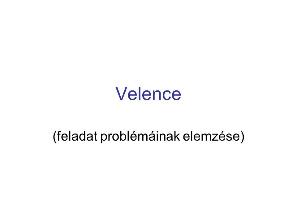 Velence (feladat problémáinak elemzése)
