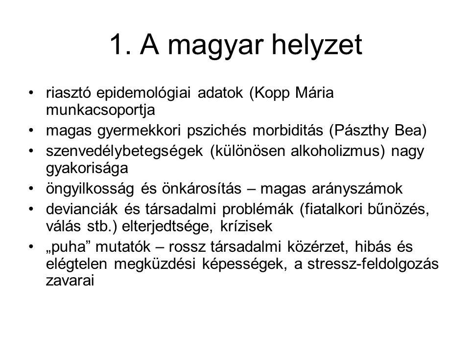 1. A magyar helyzet riasztó epidemológiai adatok (Kopp Mária munkacsoportja magas gyermekkori pszichés morbiditás (Pászthy Bea) szenvedélybetegségek (