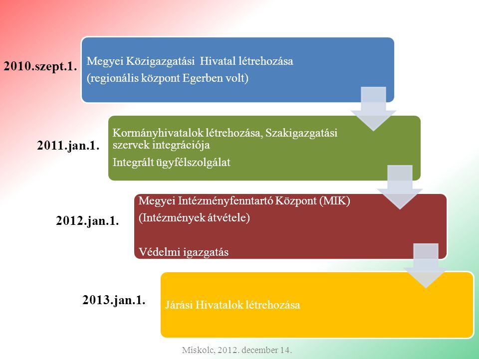 A kormányhivatalok fő államigazgatási feladatai Hatósági tevékenység A helyi és nemzetiségi önkormányzatok törvényességi felügyelete A területi államigazgatást érintő funkcionális feladatok A kormányzás területi feladataiban való részvétellel összefüggő feladatok (koordináció, ellenőrzés, stb.) Védelmi igazgatás Egyéb feladatok (pl.: képzés, informatika stb.) Miskolc, 2012.