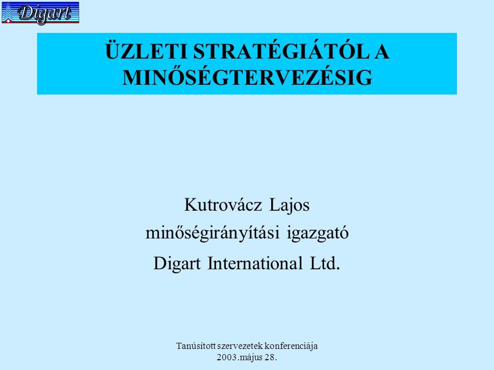 Tanúsított szervezetek konferenciája 2003.május 28. ÜZLETI STRATÉGIÁTÓL A MINŐSÉGTERVEZÉSIG Kutrovácz Lajos minőségirányítási igazgató Digart Internat
