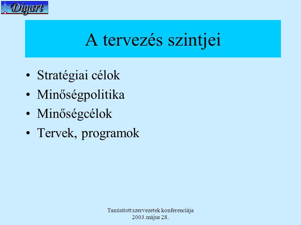 Tanúsított szervezetek konferenciája 2003.május 28. A tervezés szintjei Stratégiai célok Minőségpolitika Minőségcélok Tervek, programok